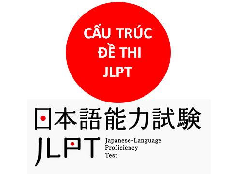 cấu trúc đề thi jlpt