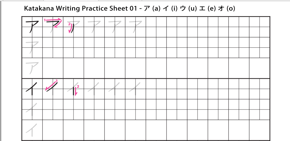 Luyện viết Katakana
